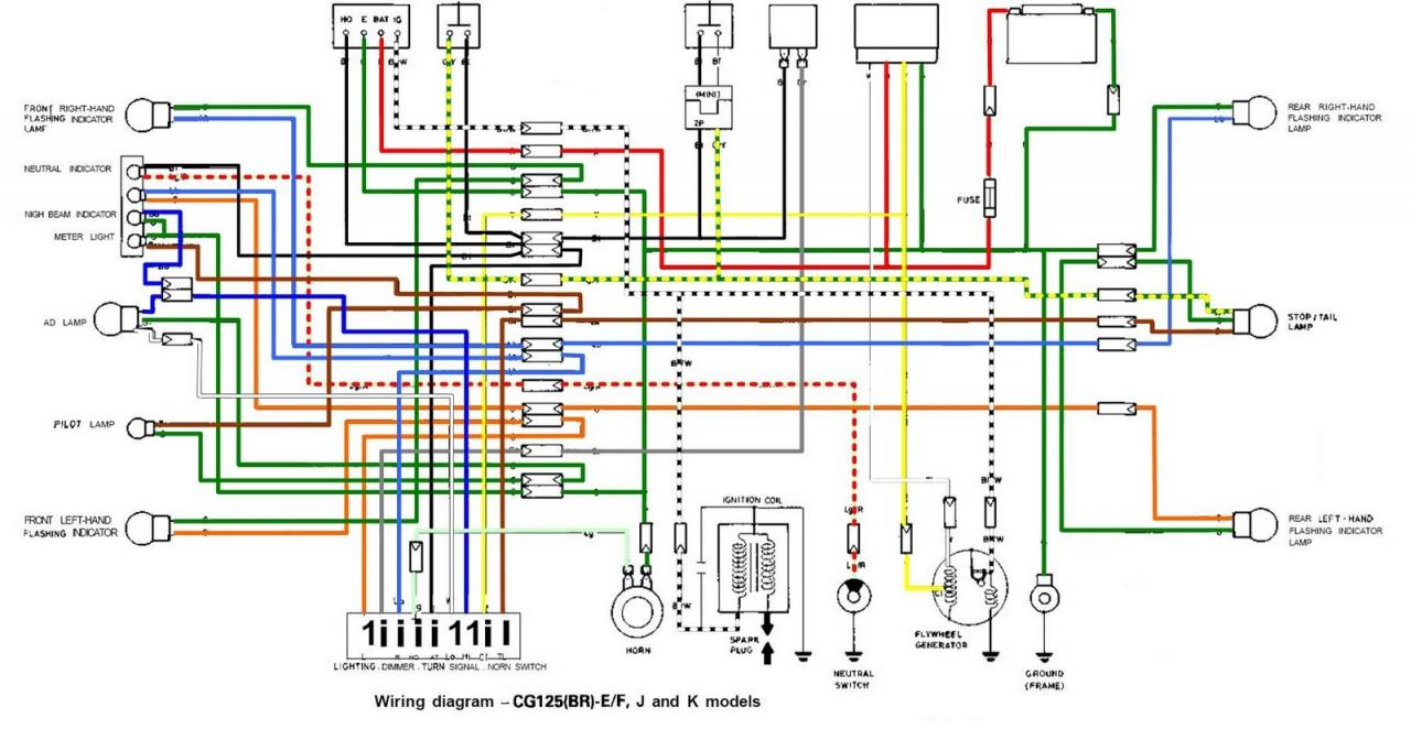 Esquema Electrico Gg 450 2009 - Gas Gas